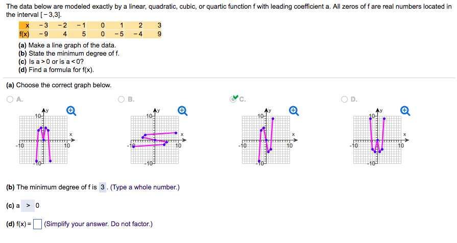 Worksheet Graphing Quadratic Functions A 3 2 Answers and Algebra Archive October 11 2017