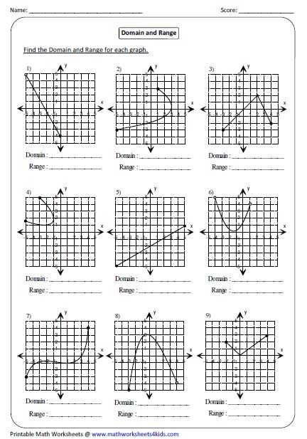 Worksheet Graphing Quadratics From Standard form Answer Key Along with Worksheets 43 New Graphing Quadratic Functions Worksheet Full Hd