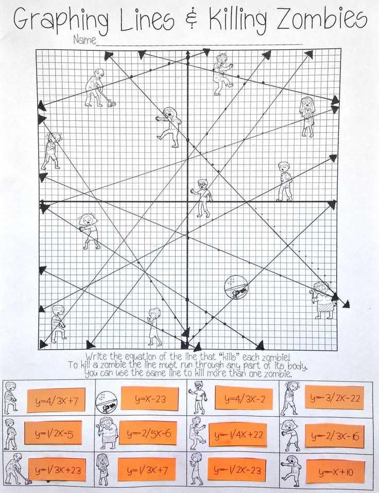 Worksheet Graphing Quadratics From Standard form Answer Key and Worksheets 43 New Graphing Quadratic Functions Worksheet Full Hd