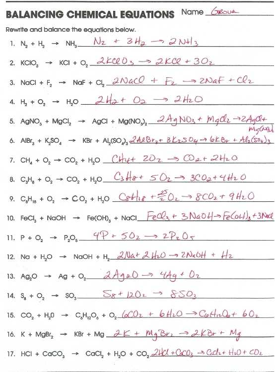 Writing Chemical formulas Worksheet Answer Key or Worksheets 46 Best Balancing Chemical Equations Worksheet Hd