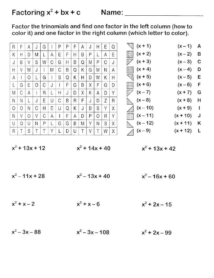 Writing Equations Worksheet with Easy Factoring Search and Shade Algebra Pinterest