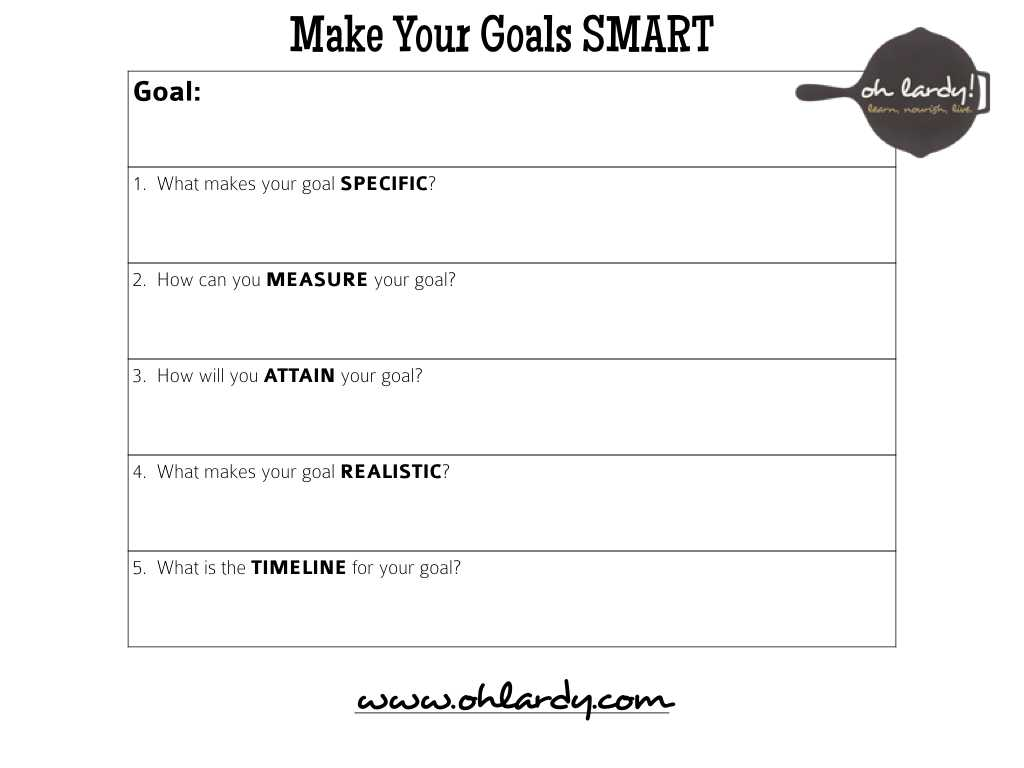 Acceptance In Recovery Worksheets with Smart Goal Setting Worksheet Doc Read Line Download and