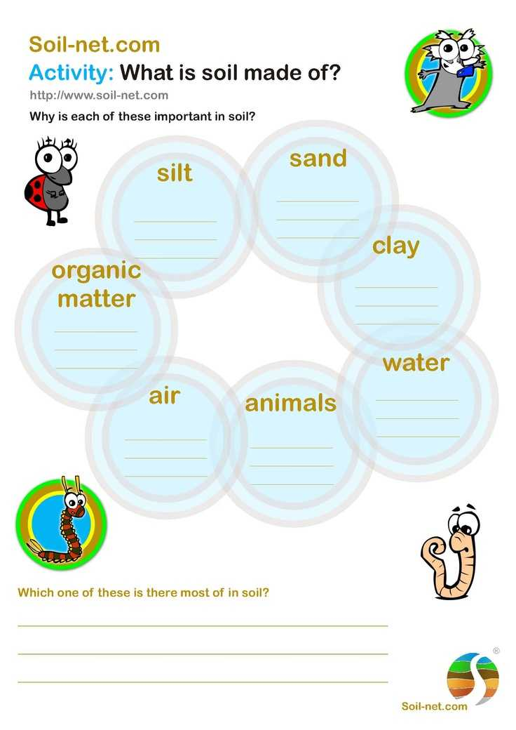 Accompanies soil Conservation Student Worksheet Along with 16 Best soil Keeping It Healthy & soil Tidbits Images On Pinterest