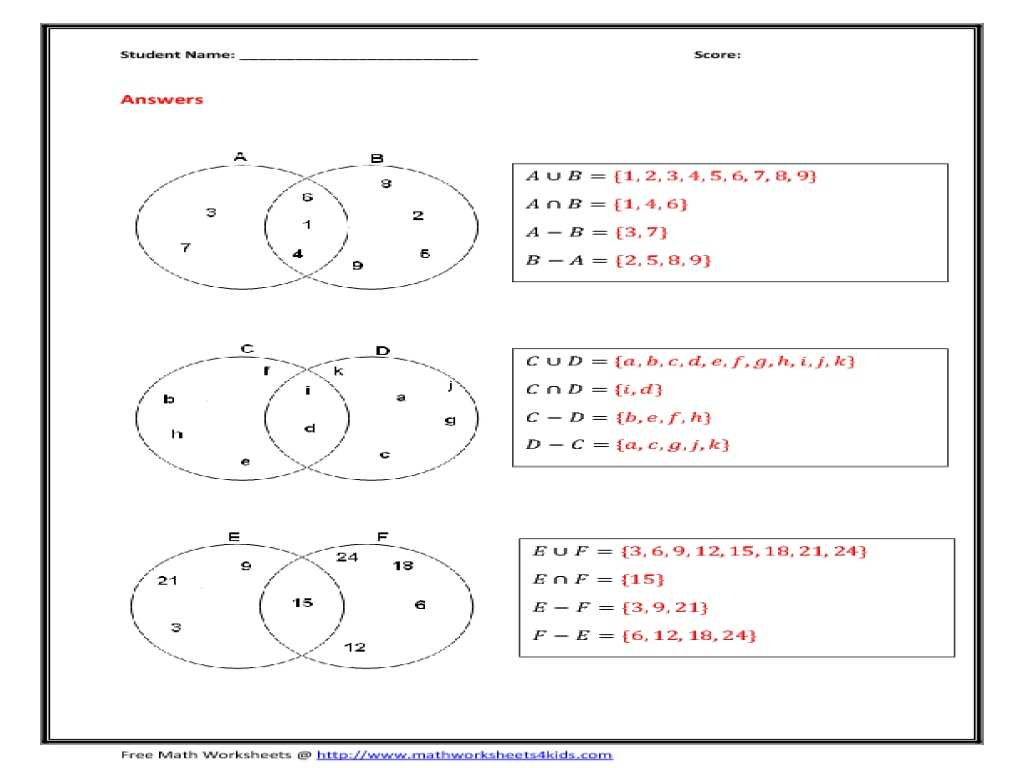 Accuracy and Precision Worksheet Answers together with 23 Diagram Math Seeking for A Good Plan