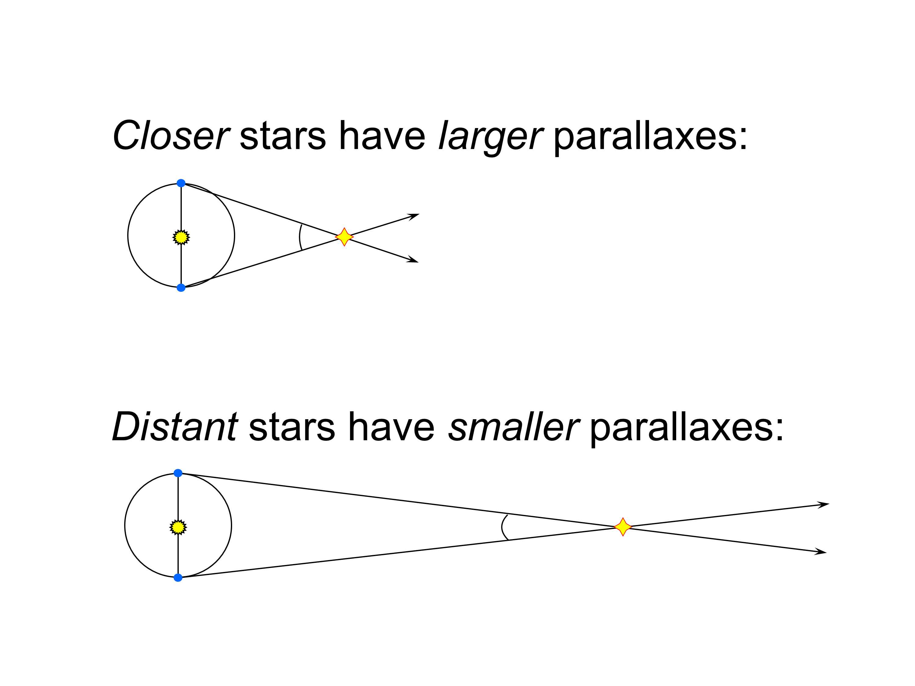 Angle Pair Relationships Worksheet Answers with Lecture 5 Stellar Distances