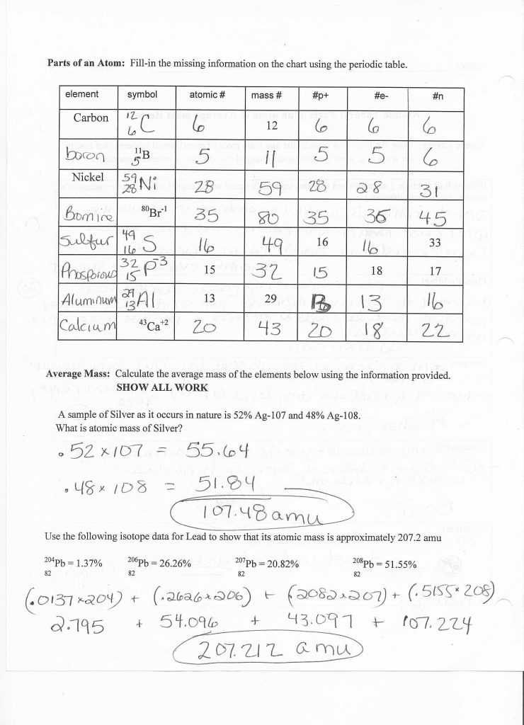 Atomic Structure Review Worksheet Answer Key Also Periodic Table Worksheet Answers New atomic Structure and the