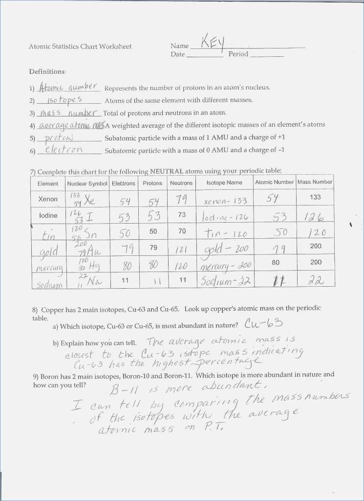Atomic Structure Review Worksheet Answer Key as Well as New atomic Structure Worksheet Answers Best Chemistry atomic