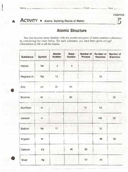 Atomic Structure Review Worksheet Answer Key or Lovely atomic Structure Worksheet Luxury atomic Number Worksheet