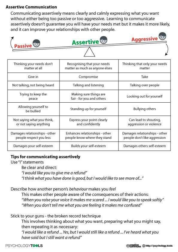 Basic Conversation Skills Worksheets Also 92 Best Leadership Munication Skills Images On Pinterest
