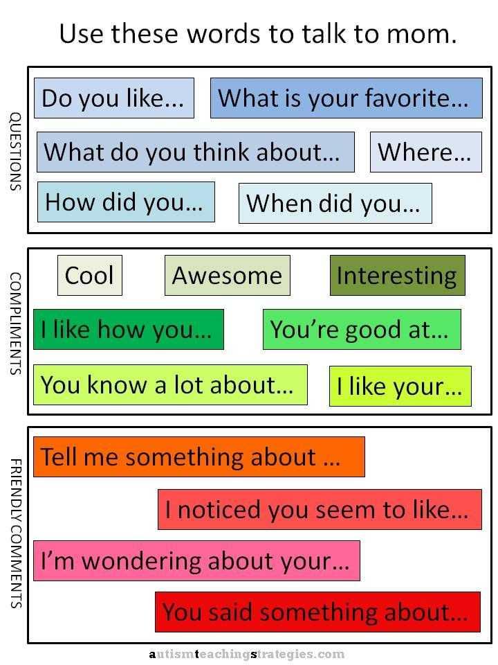 Basic Conversation Skills Worksheets as Well as 455 Best Pragmatic social Language Images On Pinterest