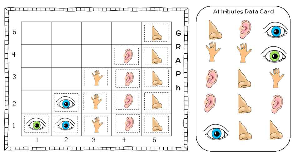 Body Image Worksheets Also All About Me My Body My Feelings Five Senses 4 Weeks Of Lesson