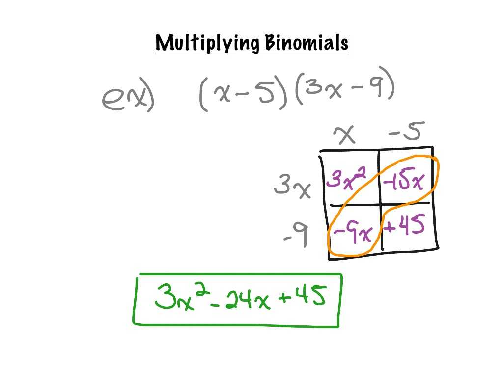 Box Method Multiplication Worksheet as Well as Multiplying Binomials Worksheet Image Collections Workshee