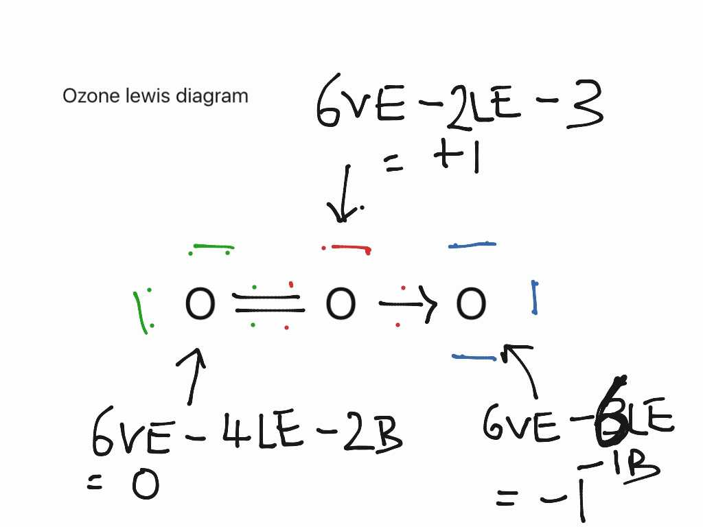 Cell Structure and Function Worksheet Answers as Well as Lewis Dot Diagram Best Electron Dot Diagram Definition De
