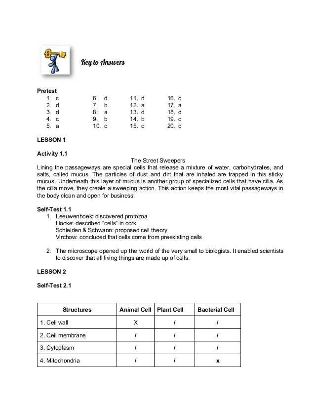 Cell Structure and Processes Worksheet Answers Also Module Cell Structure and Function