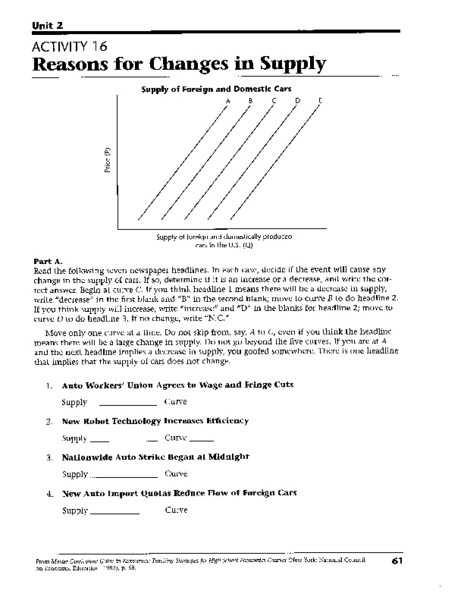 Changes In Supply Worksheet Answers Along with Supply and Demand Worksheets