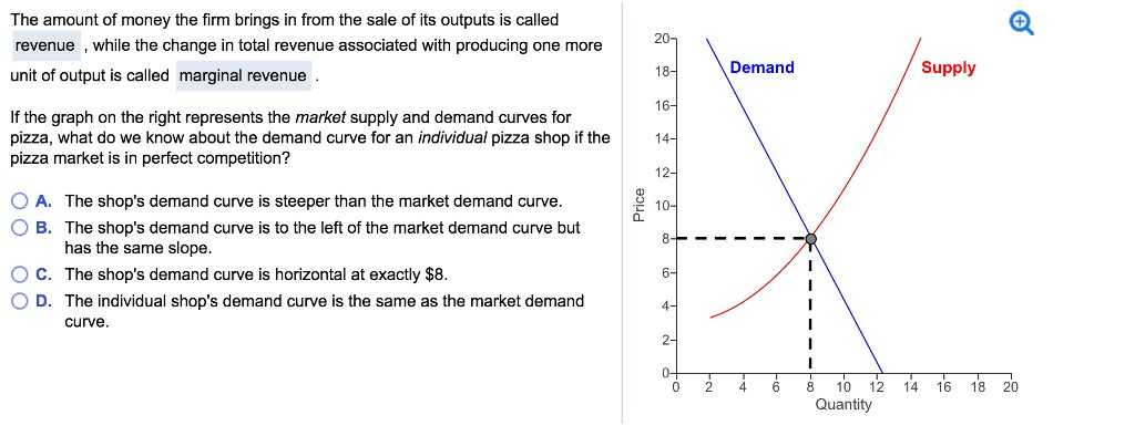 Changes In Supply Worksheet Answers or 22 Inspirational Supply and Demand Worksheet Answer Key