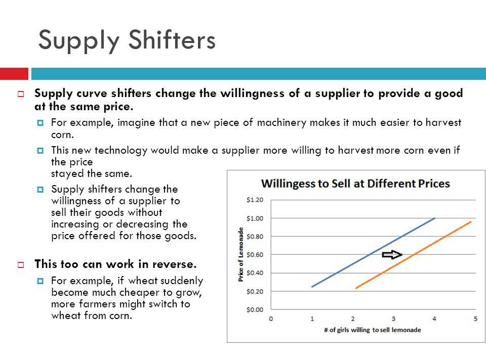 Changes In Supply Worksheet Answers together with Worksheet Demand Shifters Kidz Activities