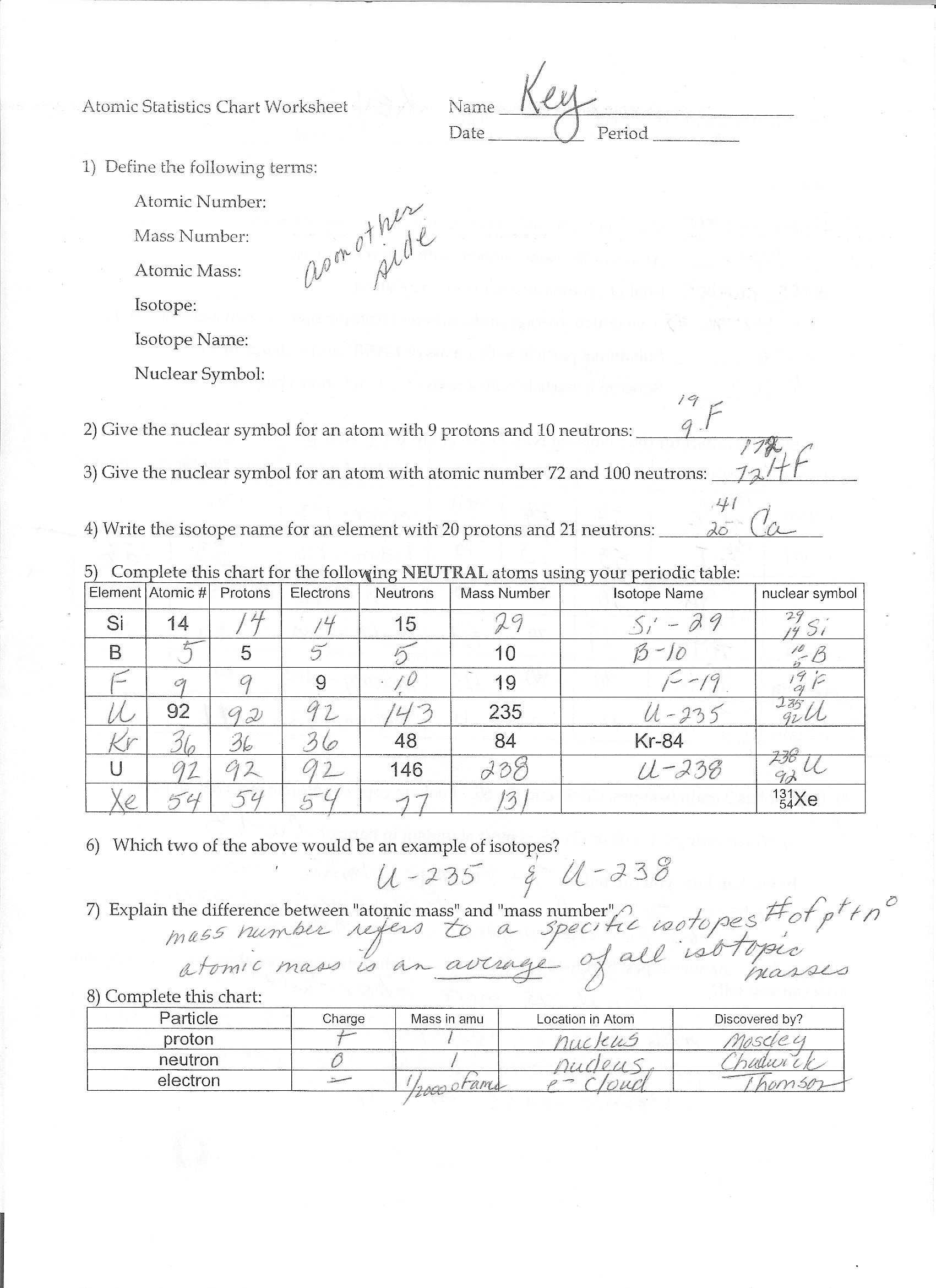 Electron Configuration Worksheet 2 Answer Key