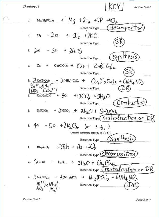 Chapter 6 Balancing and Stoichiometry Worksheet and Key Also Types Reactions Balancing Equations and Stoichiometry Worksheet