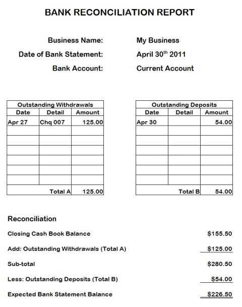 Checking Account Reconciliation Worksheet Also Awesome Bank Reconciliation Template Beautiful Sample Bank Statement