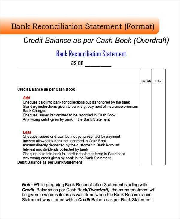 Checking Account Reconciliation Worksheet and Awesome Bank Reconciliation Template Fresh Bank Account forms