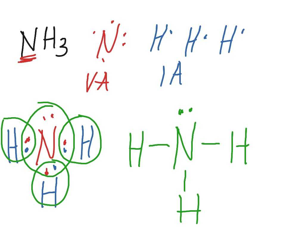 Chemistry atomic Structure Practice 1 Worksheet or Drawn Molecule Nh3 Pencil and In Color Drawn Molecule Nh3