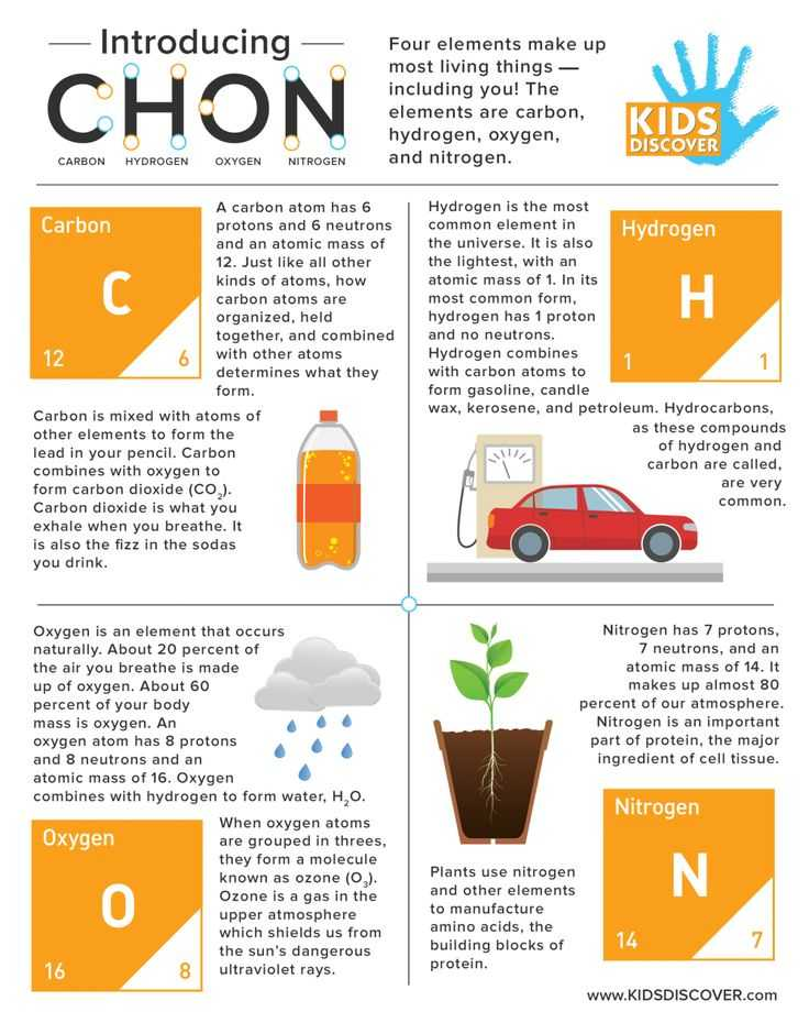 Chemistry Of Life Worksheet Along with 195 Best Physical Science for Kids Images On Pinterest