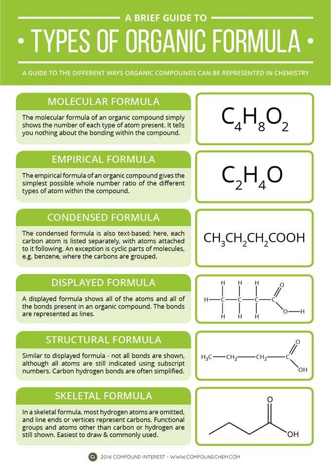 Chemistry Of Life Worksheet Along with 762 Best Infographics Biology & Chemistry Images On Pinterest