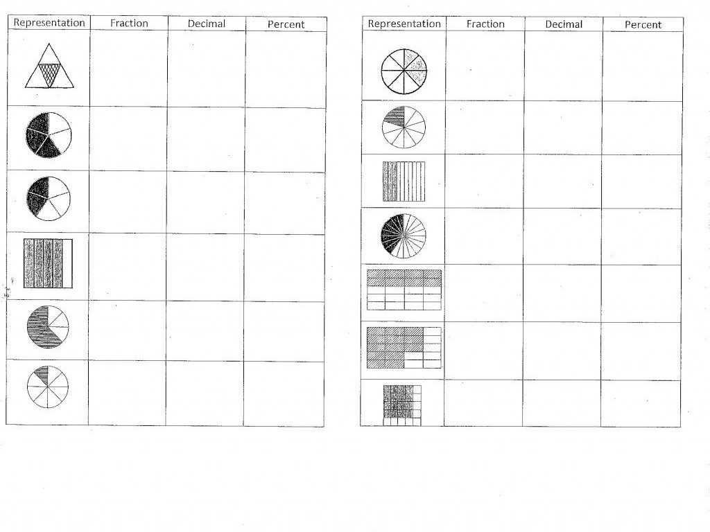 Circuits and Symbols Worksheet with Fractions to Decimals Worksheet Ks2 Choice Image Worksheet