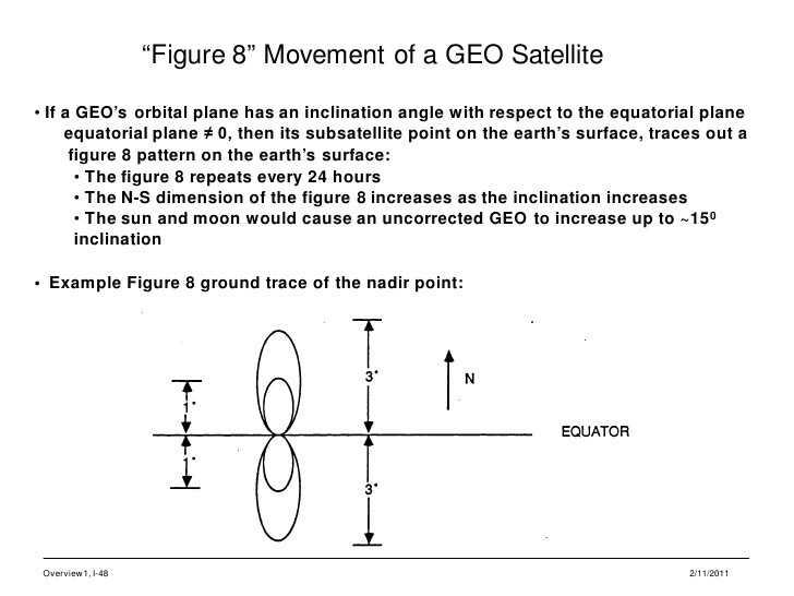 Circular and Satellite Motion Worksheet Answers as Well as Circular and Satellite Motion Worksheet Answers Beautiful Advanced