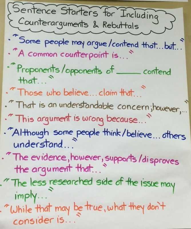 Claim Counterclaim Rebuttal Worksheet or orig 668—800 Argument Writing