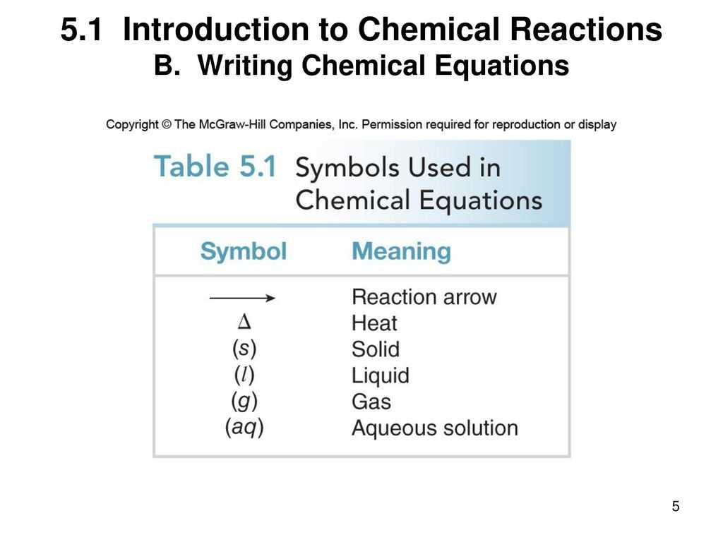 Classification Of Chemical Reactions Worksheet Answers Along with 5 1 Introduction to Chemical Reactions A Ppt