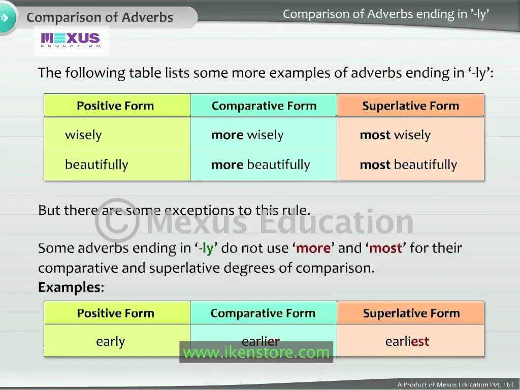 Comparative and Superlative Adjectives Worksheet Along with Adverbs Degrees Parison Youtube Hot Y Girls
