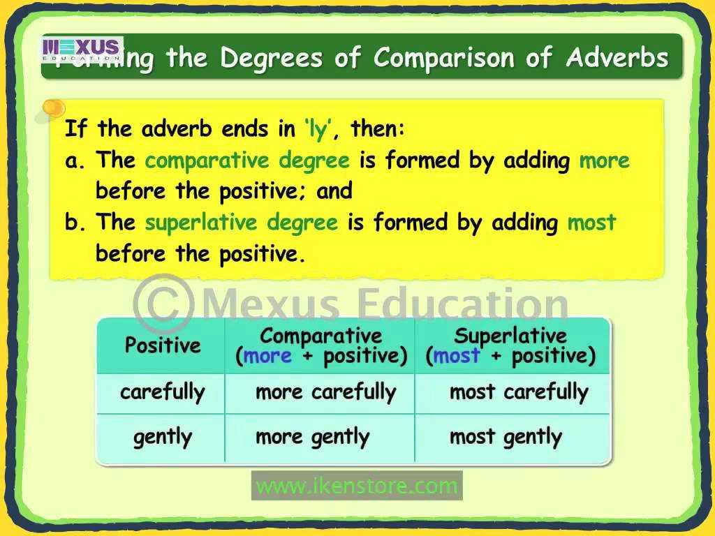 Comparative and Superlative Adjectives Worksheet Also Adverbs Degrees Of Parison