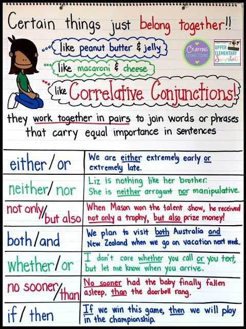 Correlative Conjunctions Worksheets with Answers as Well as Teaching Correlative Conjunctions