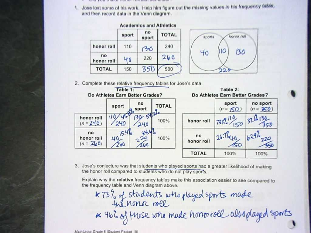 Csi Web Adventures Case 4 Worksheet Answers Also Two Way Frequency Tables Worksheet Answers Workshee