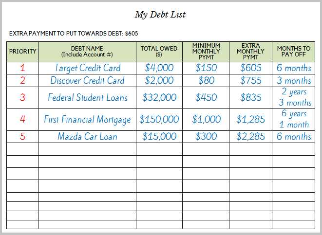 Debt Payoff Worksheet Pdf as Well as Debt Payoff Worksheet Image Collections Worksheet Math for Kids