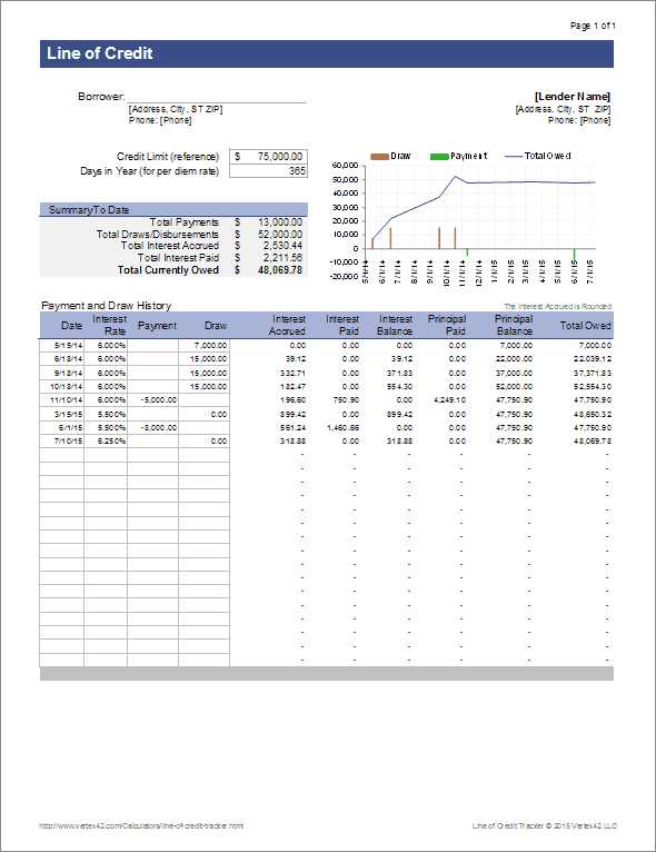 Debt Payoff Worksheet Pdf together with Free Loan Calculators for Excel