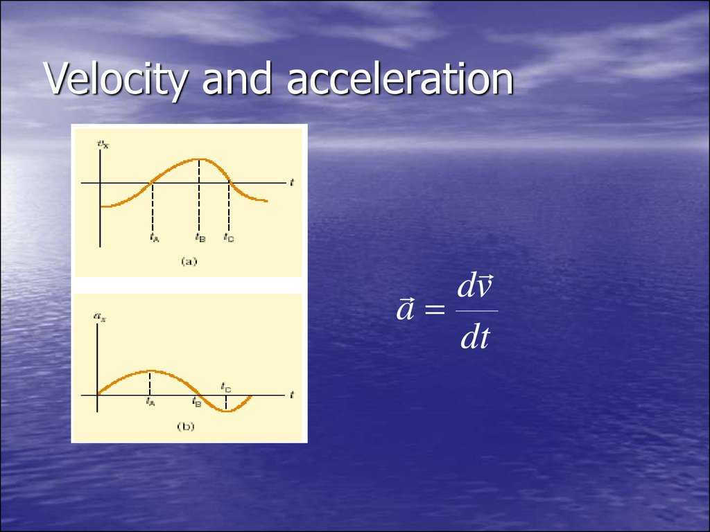 Displacement Velocity and Acceleration Worksheet Answers and Mechacnics Molecular Physics and thermodynamics Electricit