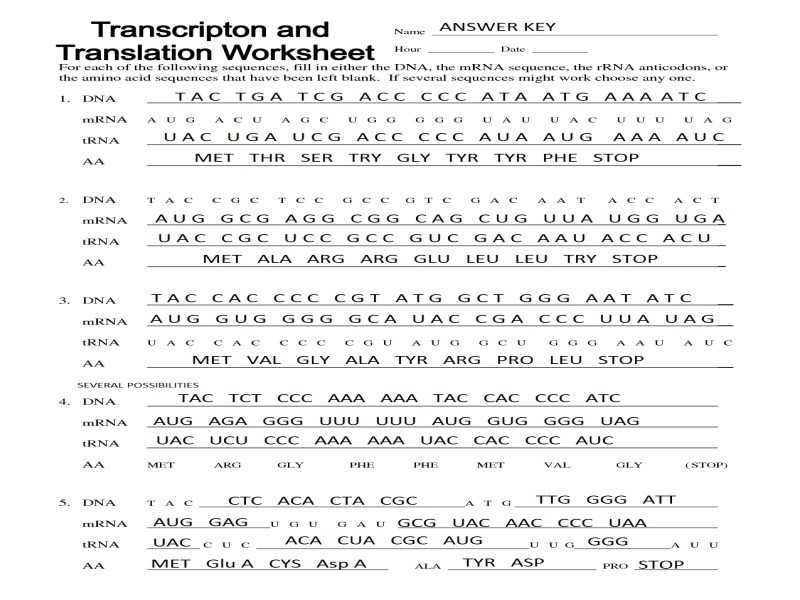 Dna Interactive Worksheet Answer Key together with Worksheets 49 Unique Transcription and Translation Worksheet Answers