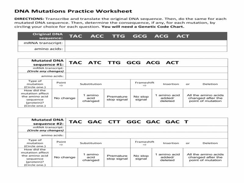 Dna Mutations Worksheet Answer Key as Well as Mutations Worksheet Key Gallery Worksheet Math for Kids