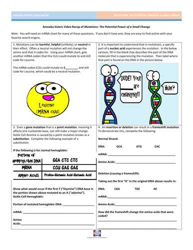 Dna Mutations Worksheet Answer Key with Mutations the Potential Power Of A Small Change by Amoebasisters