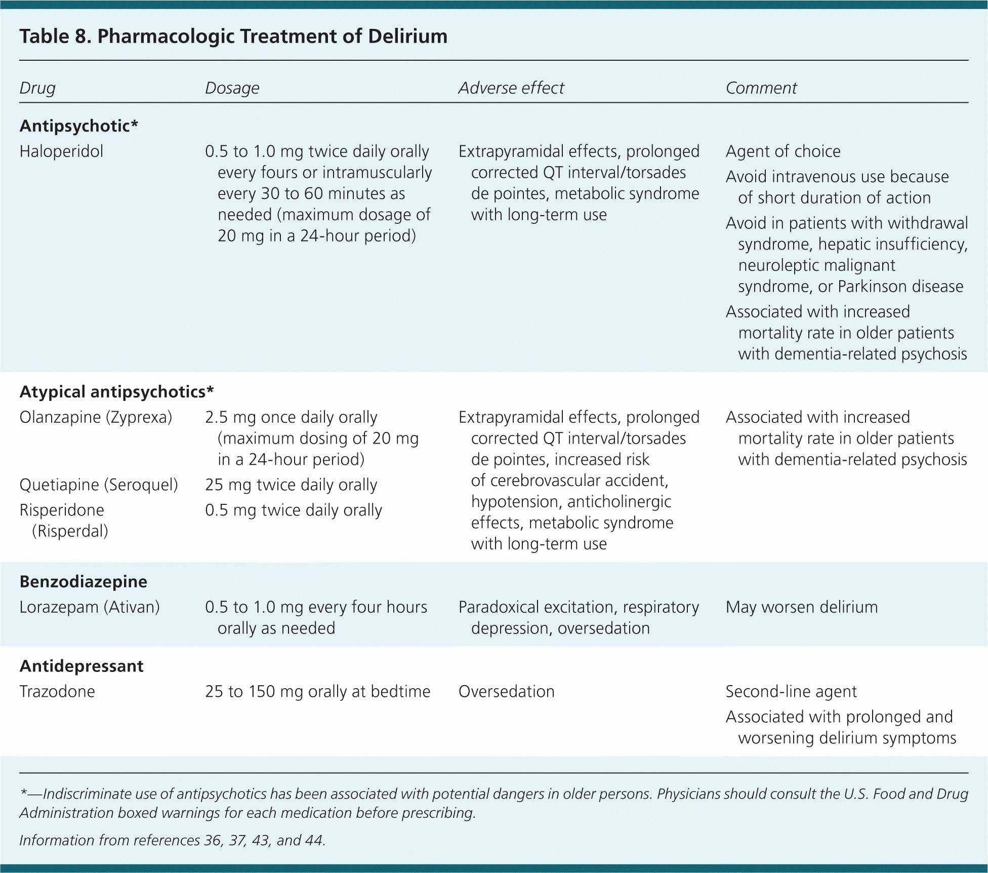 Substance Abuse Treatment Plan Template