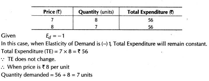Elasticity Of Demand Worksheet Answers together with Important Questions for Class 12 Economics Concept Of Price