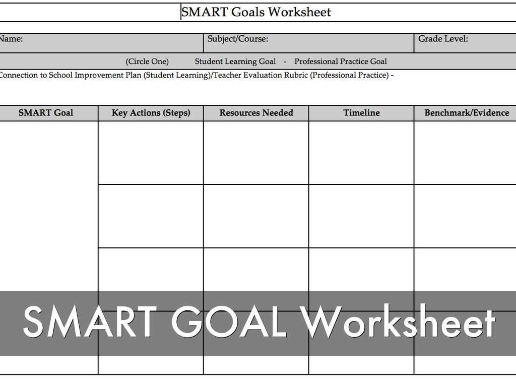 Employee Performance Improvement Plan Worksheet together with Visual Art Smart Goals Google Search Data T Art Rubric