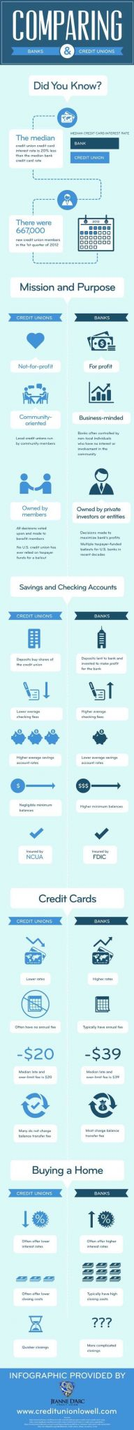 Fannie Mae Homestyle Renovation Maximum Mortgage Worksheet as Well as 3651 Best Mortgage Payoff Images On Pinterest