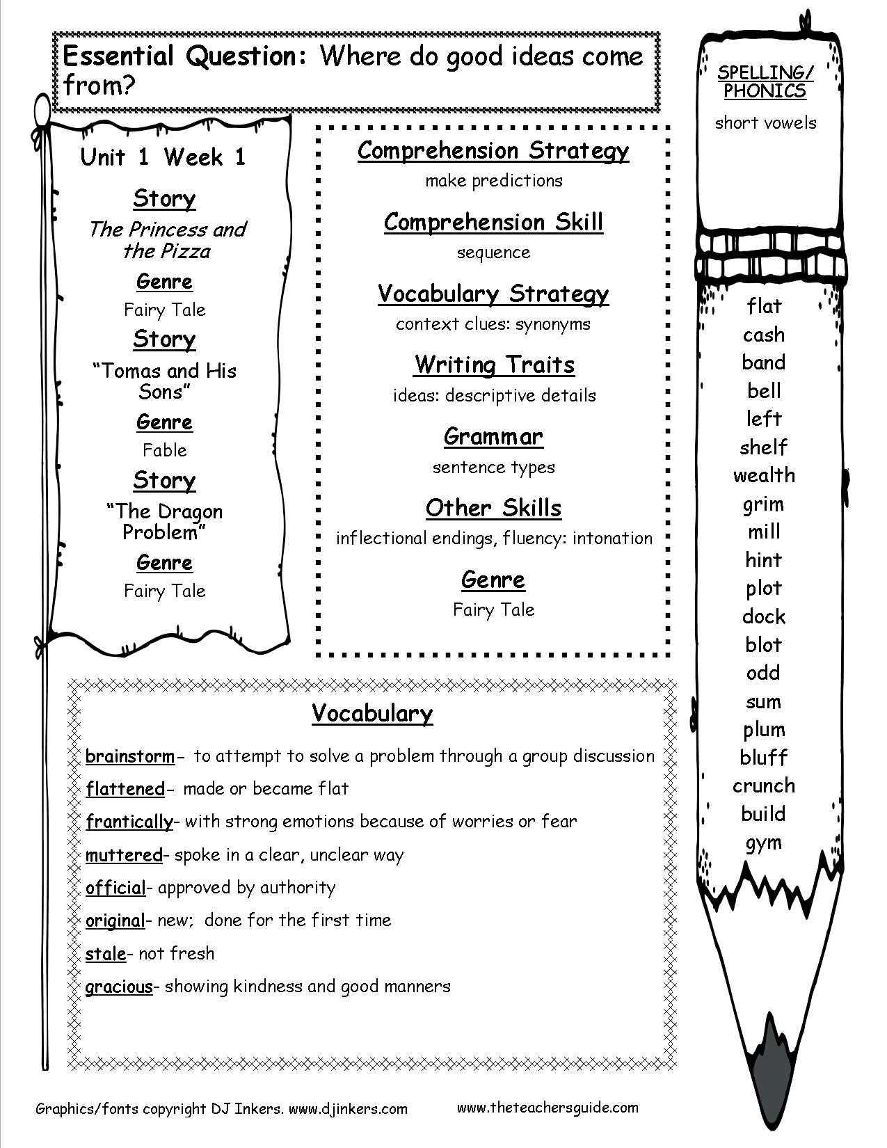 Balancing Chemical Equations Activity Worksheet Answers