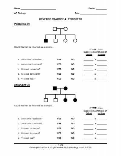 Genetics Worksheet Middle School Along with Genetics Pedigree Worksheet