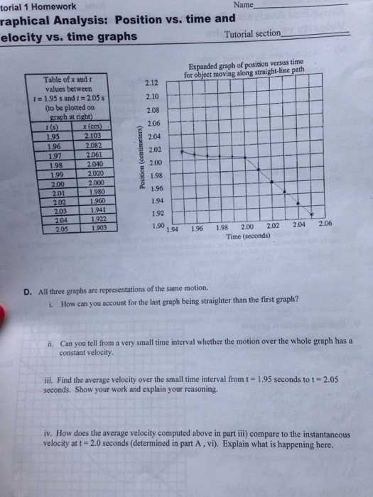 Graphical Analysis Of Motion Worksheet Answers as Well as Position Vs Time Graph Worksheet Gallery Worksheet Math for Kids