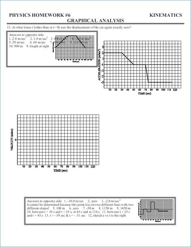 Graphical Analysis Of Motion Worksheet Answers or Motion Graph Analysis Worksheet